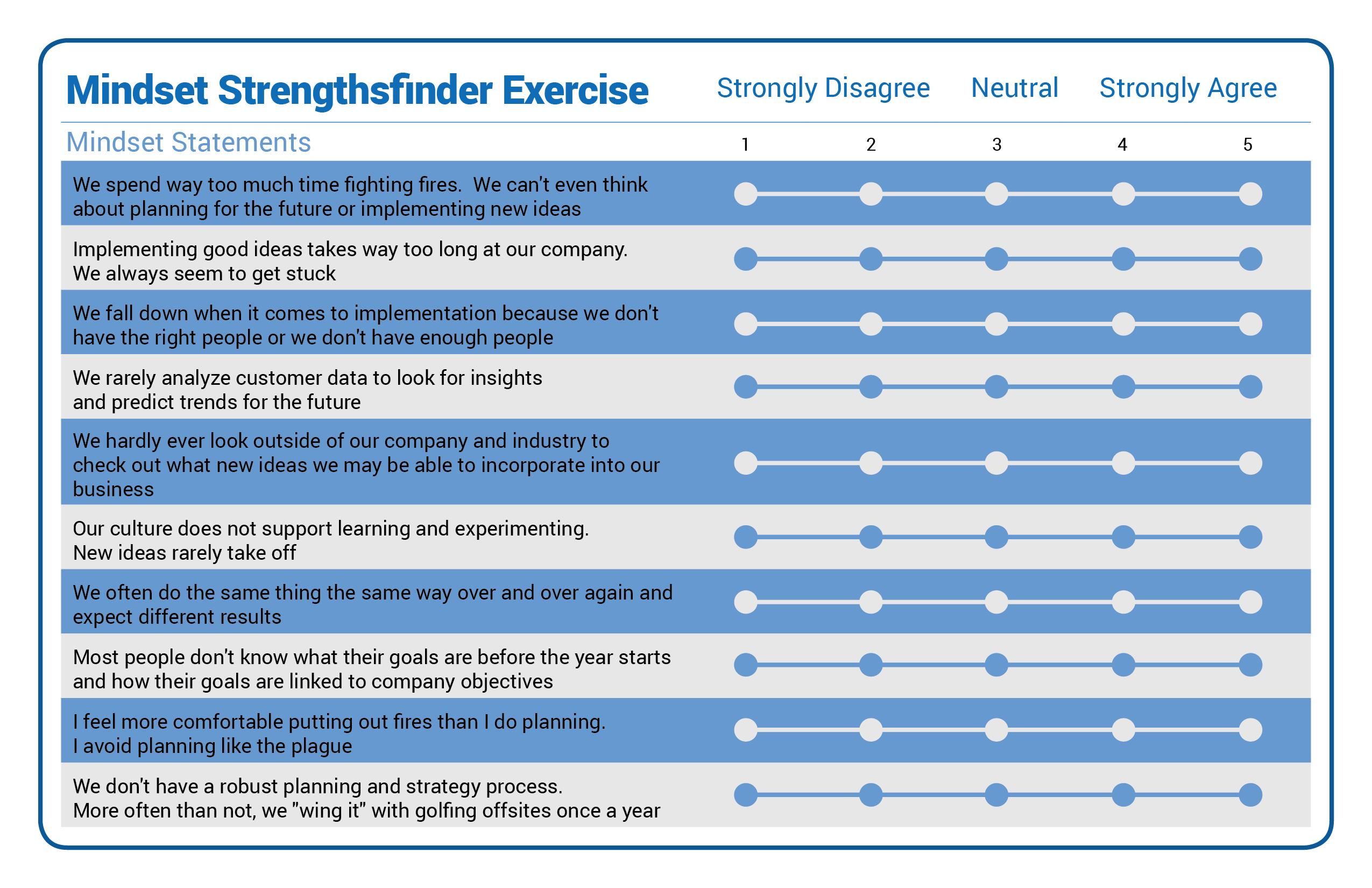 Mindset_Strengthsfinder_Exercise