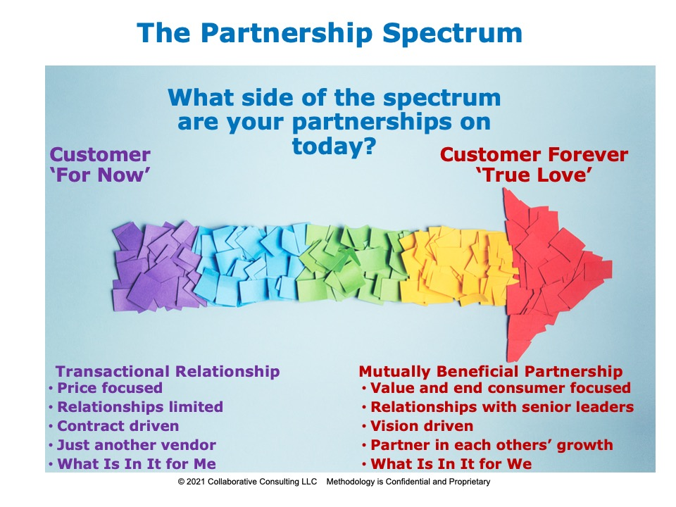 Map out which side of the spectrum your partnerships are on today